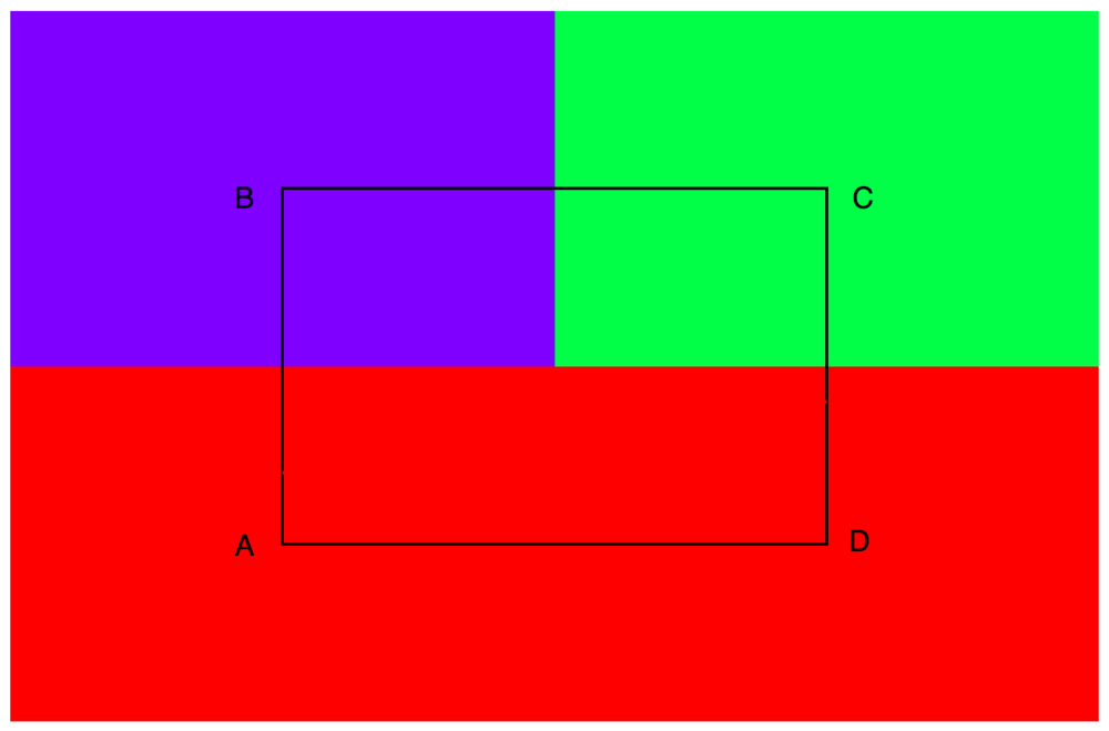 Figure 4: Four large pixels of the values  {1, 2, 1.5, 1}
