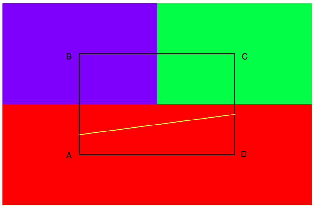 Figure 6: A contour trace for the value 1.2 (yellow).