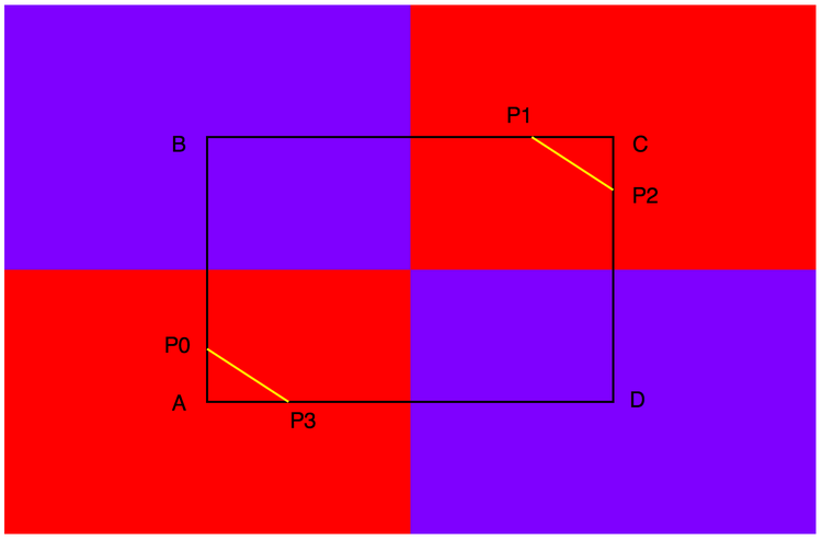 Figure 7:   A contour trace for the value 1.2 (yellow).
