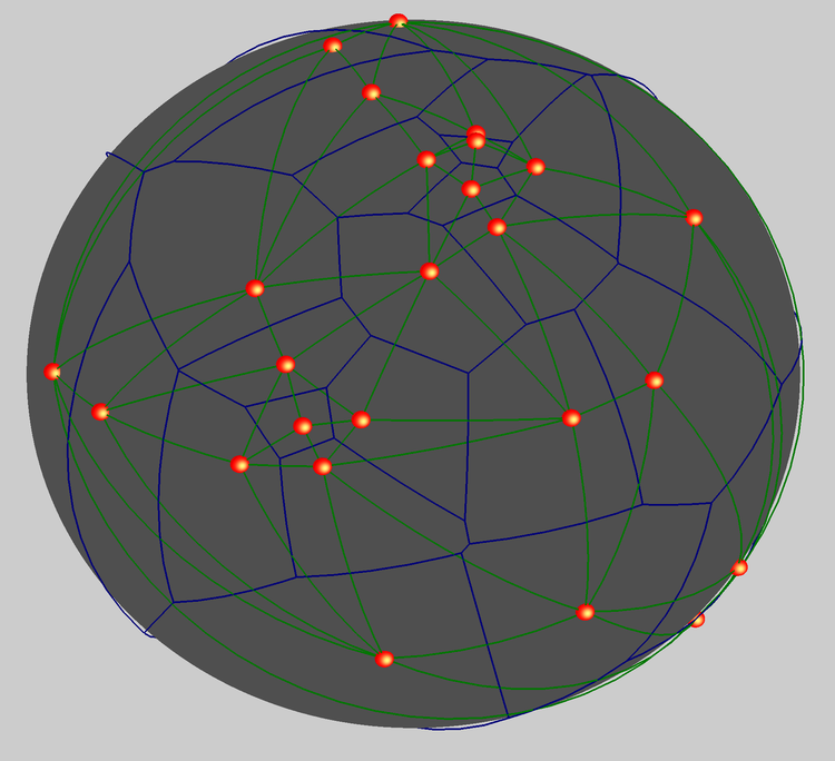 Figure 1:  25 random points on the surface of a sphere.  Delaunay triangulation shows in green and Voronoi polygons are in blue.