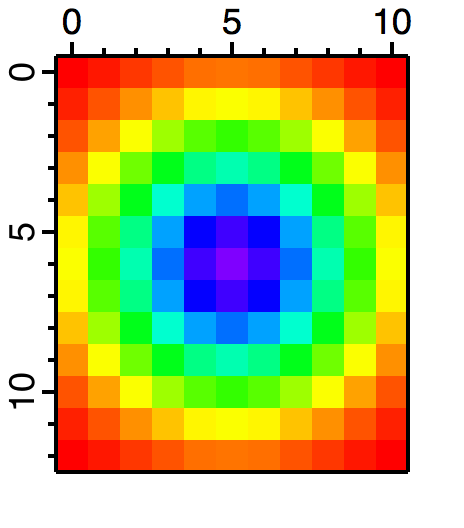 Figure 1: Low resolution pixelated image of p10.
