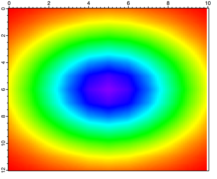 Figure 2:  Image of layer 142 of new3DWave which is the interpolated form of layer 10 of the original data.