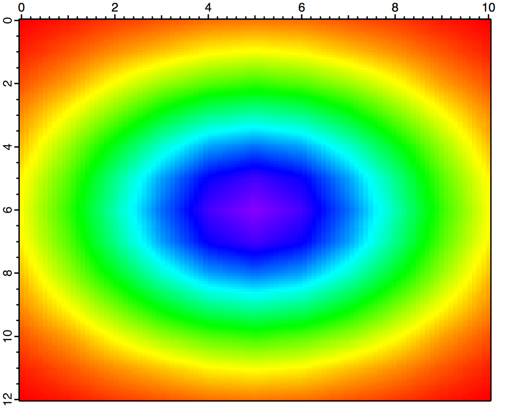 Figure 3:  Corrected interpolation to avoid some NaNs on the boundary.