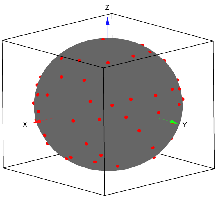 Figure 2: Normalized electrode coordinates on the surface of a sphere.