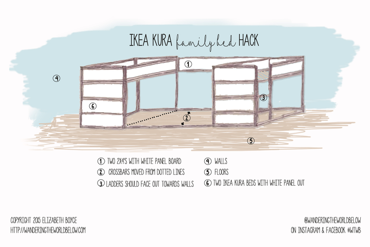 havoc at home ikea kura family bed hack tutorial wandering the