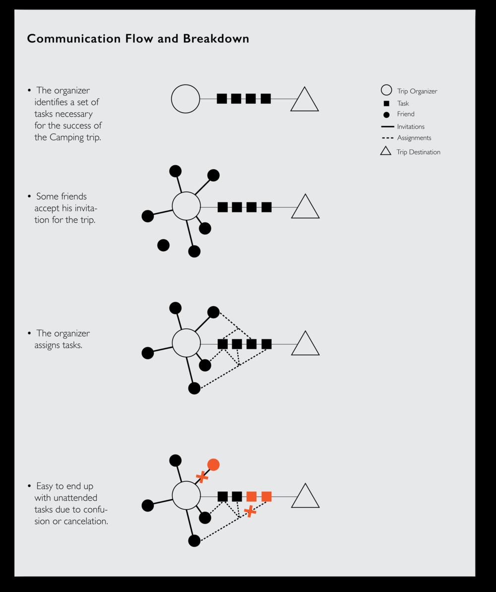coordination-4-sizechange-4-04.png