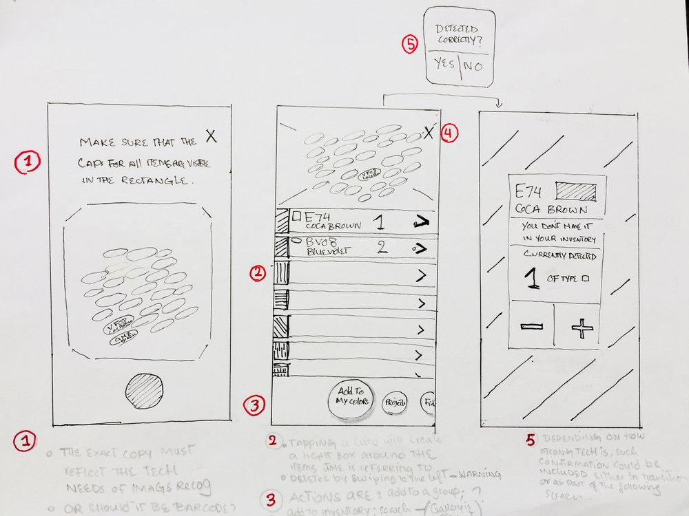 Paper Sketches of Scenario 1.