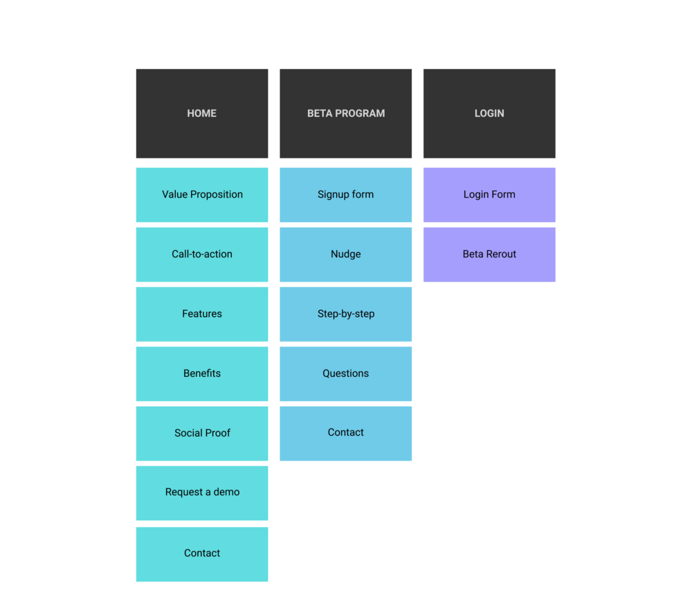 WebsiteStructure.png