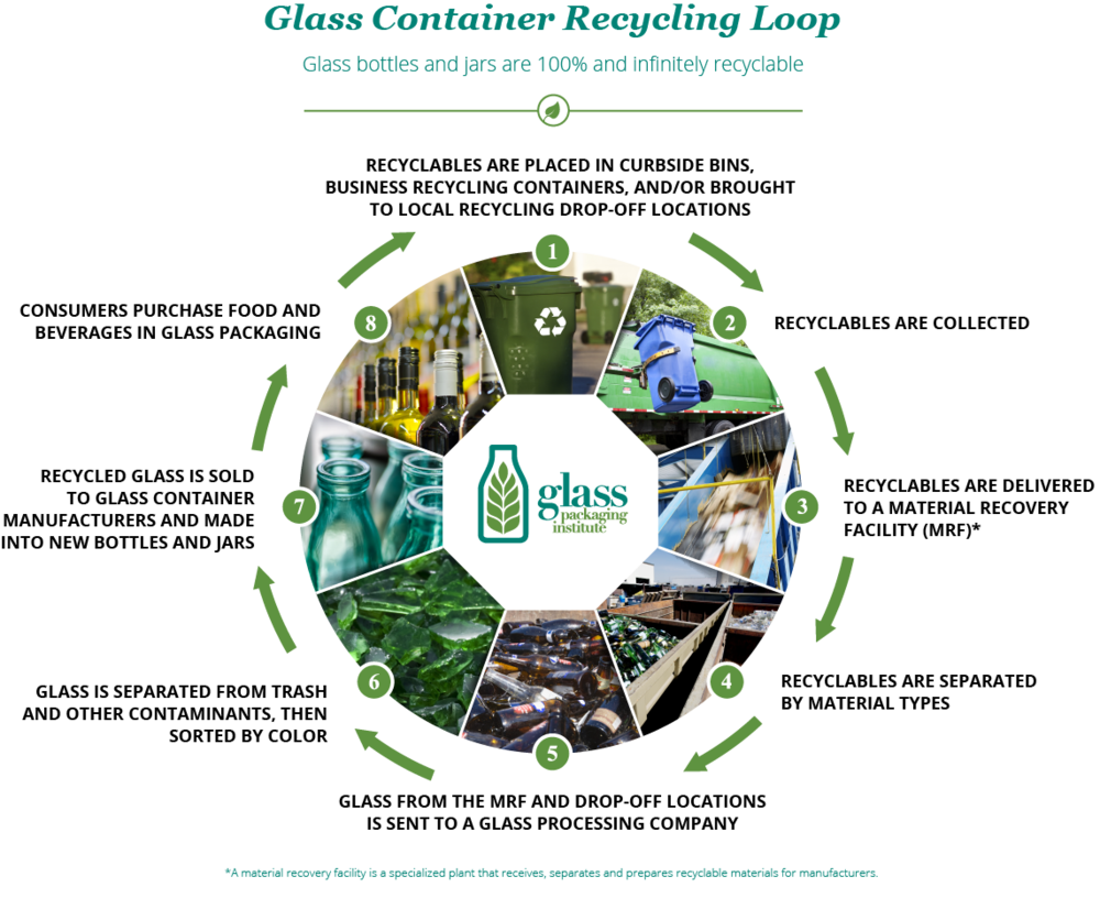 Glass Recycling Infographic.png