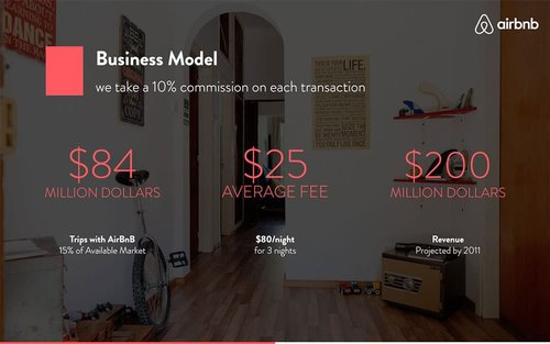 Airbnb Pitch Deck Template (Free Download) — Pitch Deck Examples