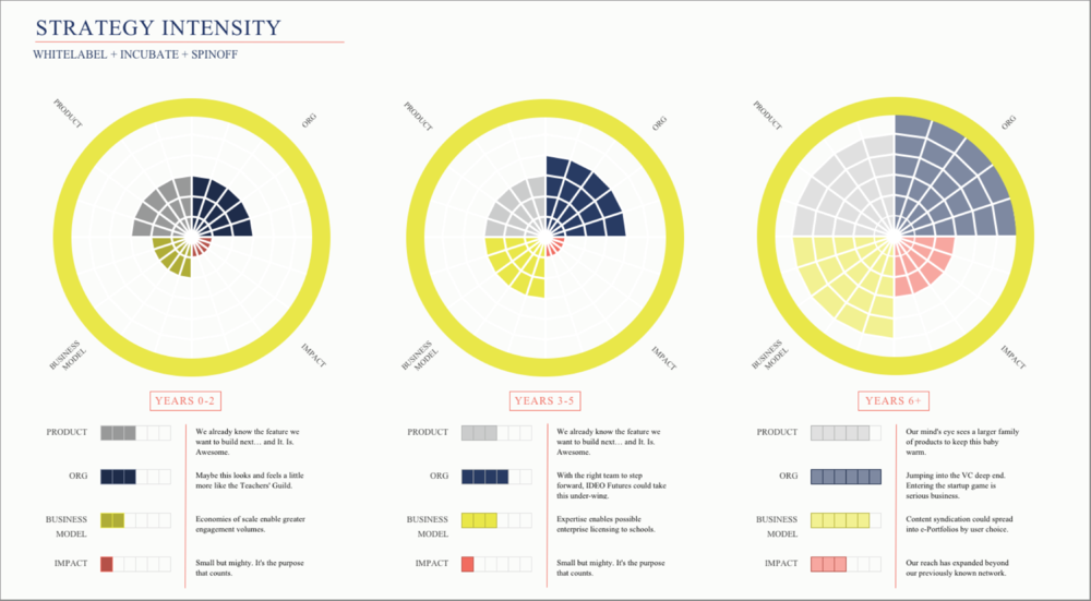 Interactive data visualization.