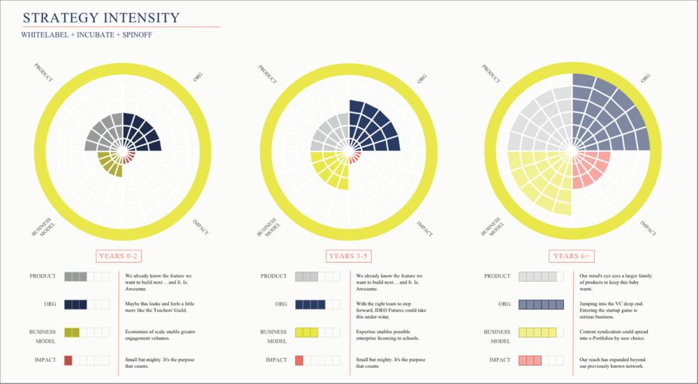 Interactive data visualization.