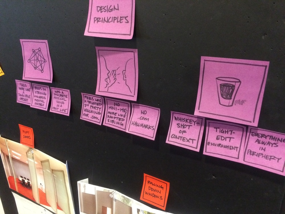 Writing design principles.