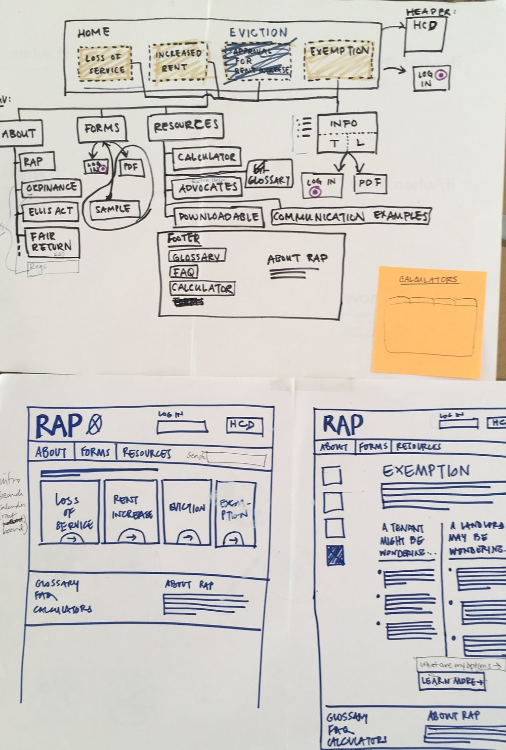 Creating information architectures.