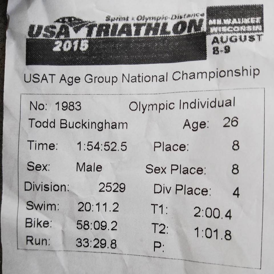 USAT AG Results.jpg