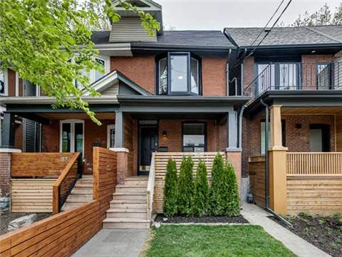 Appraisals of Homes in High Park, Bloor West Village  and Swansea