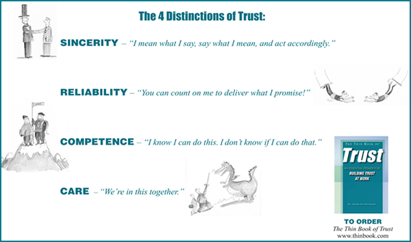 Trust at Work Cards