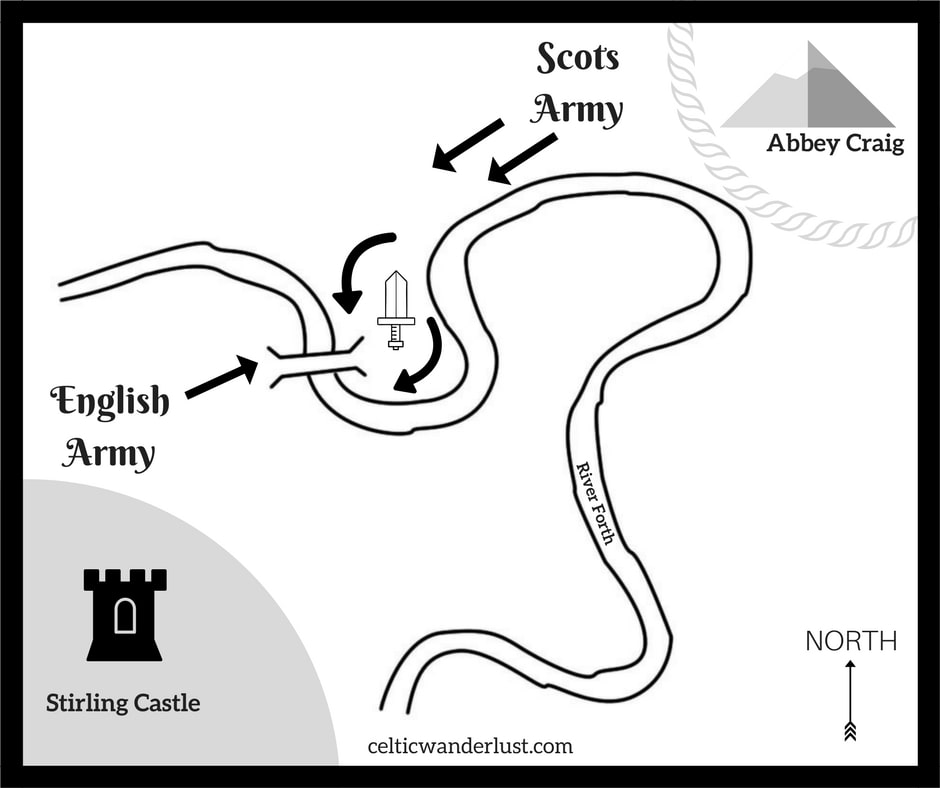 Map of the Battle of Stirling Bridge, 1297