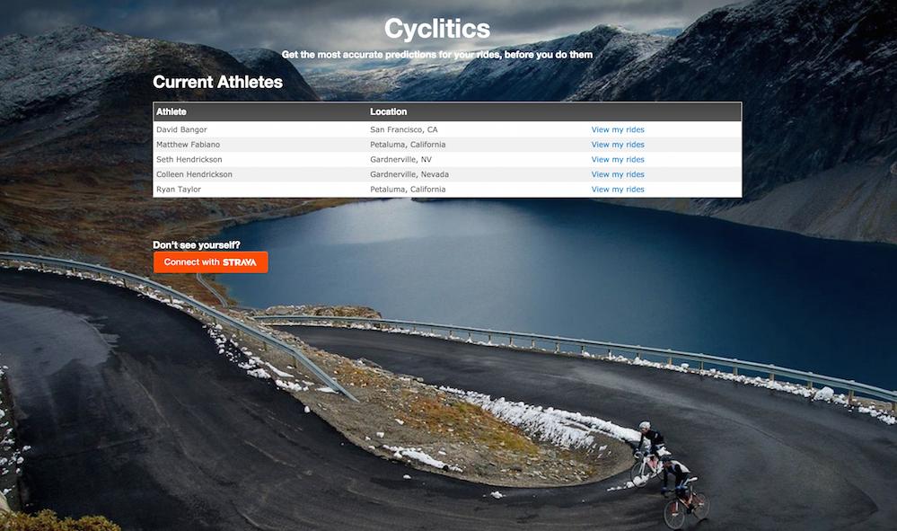 Cyclitics.png