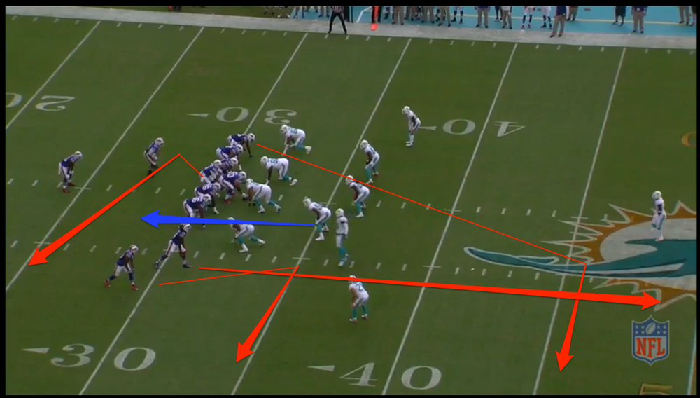 Pre-snap motion displayed zone coverage. Down and distance says a run could be coming. Roman breaks the tendency by calling a great play action play to the field. Sammy in the slot runs a clearing route, Harvin runs a little pivot route to the flat as Clay runs the deep crossing route and is the intended receiver.