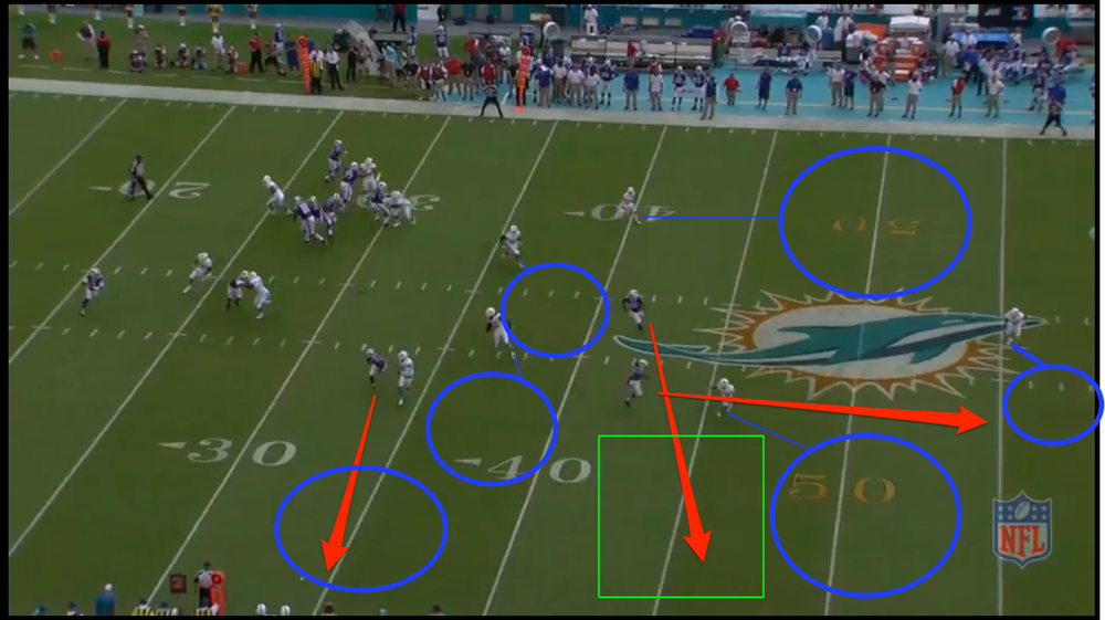 Taylor has room to get outside the pocket. Harvin is covered in the flats. The CB Grimes shows Sammy respect and carries him down the field with help from the FS Thomas. This allows Clay to sneak into the bubble in the zone.