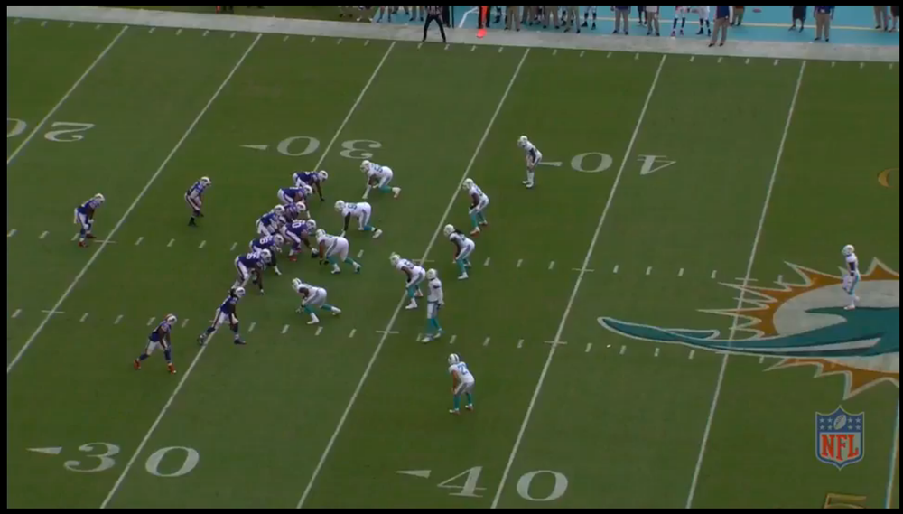 The Bills come out with 21 personnel-2 RBs and 1 TE. They are in a twins with a tight WR alignment. FB strong to the boundary. The Fins are in a 4-3 defense, they drop the SS Reshad Jones down in the box.