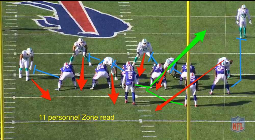 11 personnel zone read vs Nickel defense. Tyrod takes snap, offensive line blocks zone. Charles Clay arc releases to block SS Jones. Taylor is reading last man on the LOS DE Shelby. Shelby feathers/ keeps eyes on Taylor so he gives it to RB Williams for a nice gain.