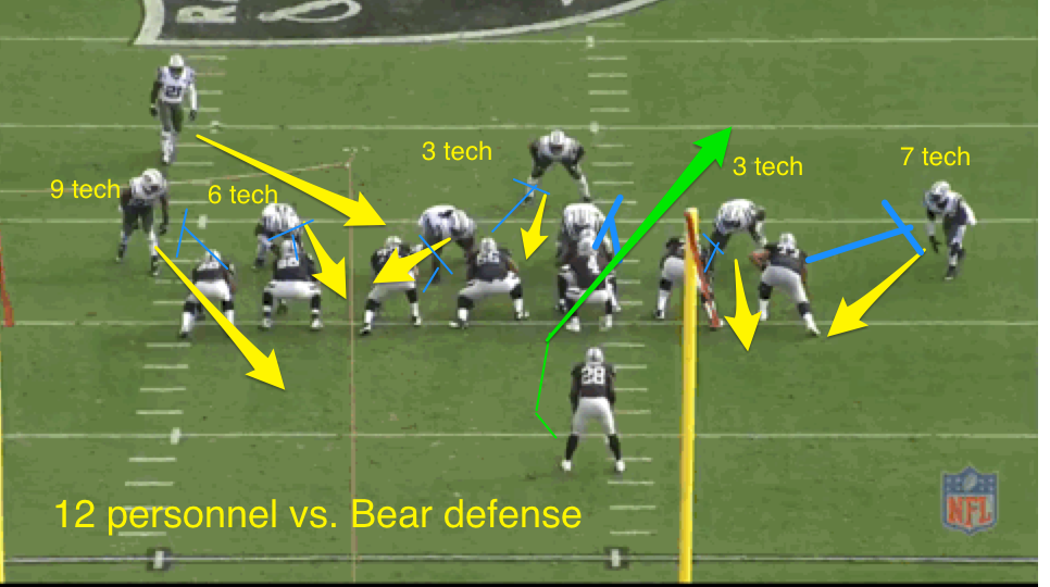 12 personnel vs. 4-6 Bear defense. Raiders run inside zone to the strength but Murray sets his block up perfectly with a jab step left as he approaches the center then cuts it back.