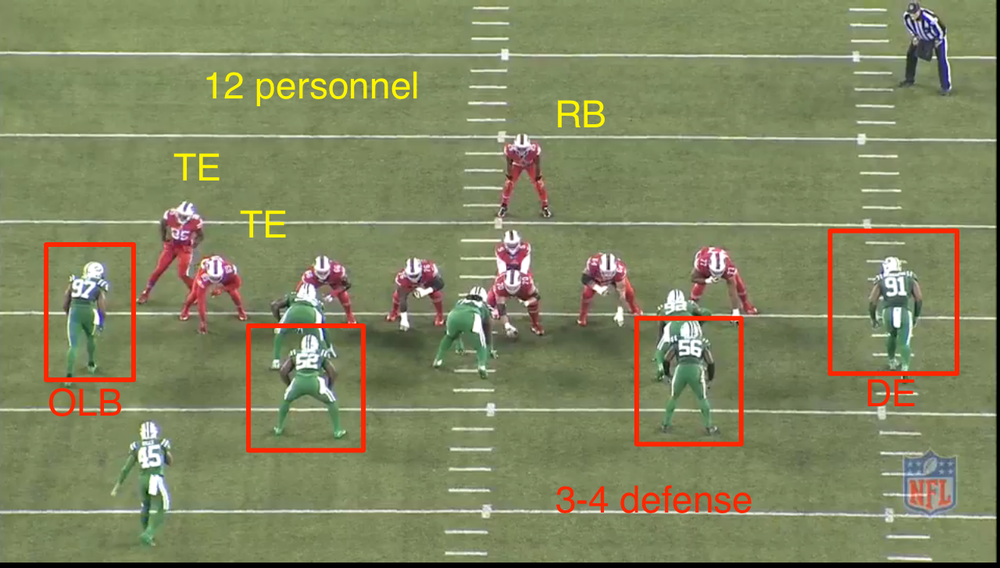 12 personnel vs. 3-4 defense. Pace and Richardson at the OLB positions.