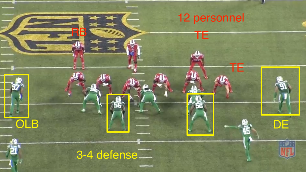 12 personnel vs. 3-4 defense. Same alignment Bills run a power run to the offenses left for a gain of 8 yards. *Mental note-3-4 defense with Richardson at the OLB position.*