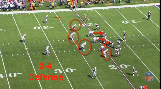 3-4 defense in week 2 right out of Rex' play-book.