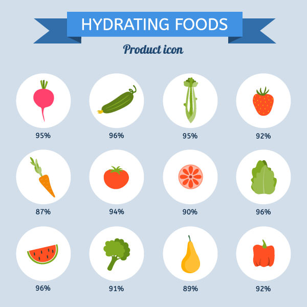 Foods that contribute to hydration