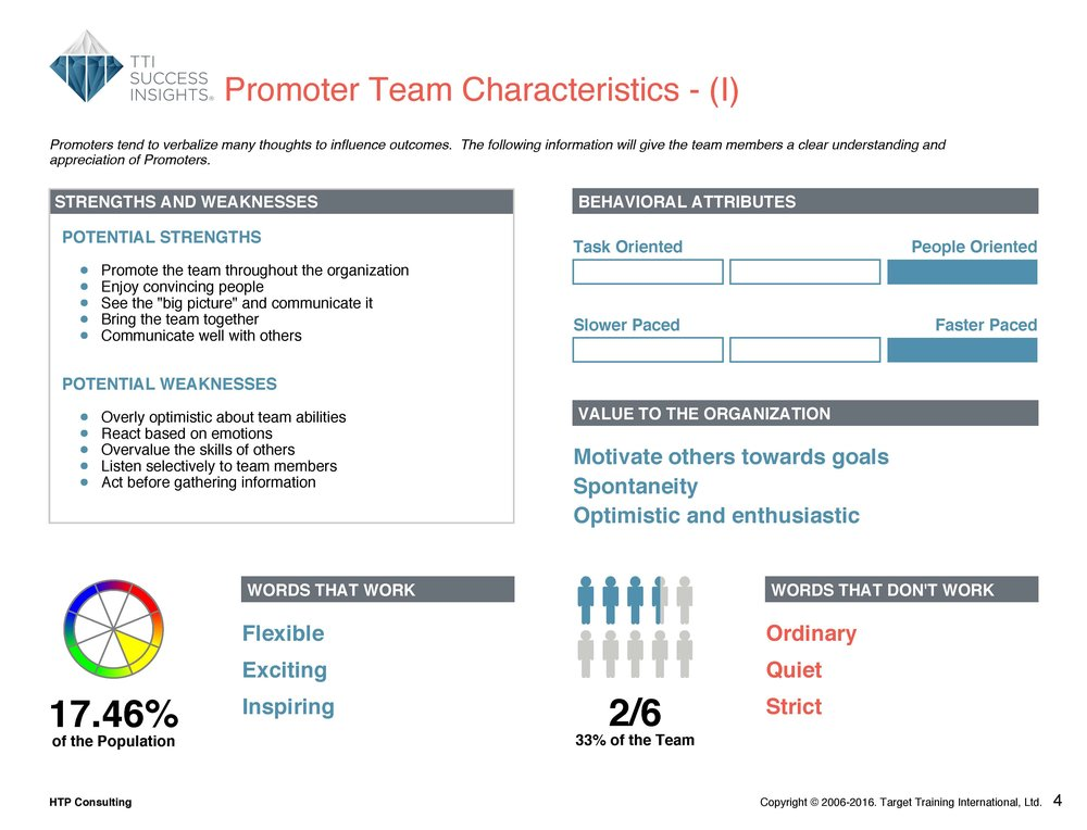 Behavioral Team Report - With a shared view of the