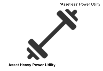 dumbbell shape of the future utility.png