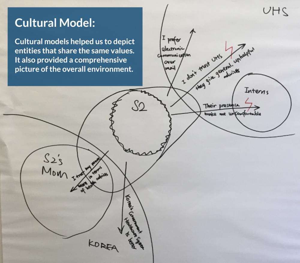 culturalmodel.png
