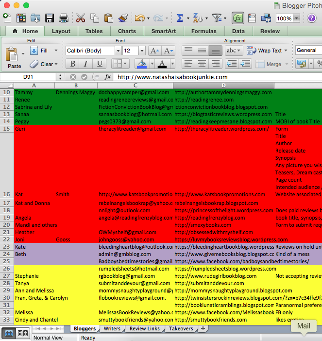 A screenshot of my spreadsheet today