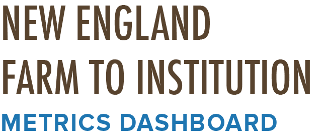 New England Farm to Institution Metrics Dashboard