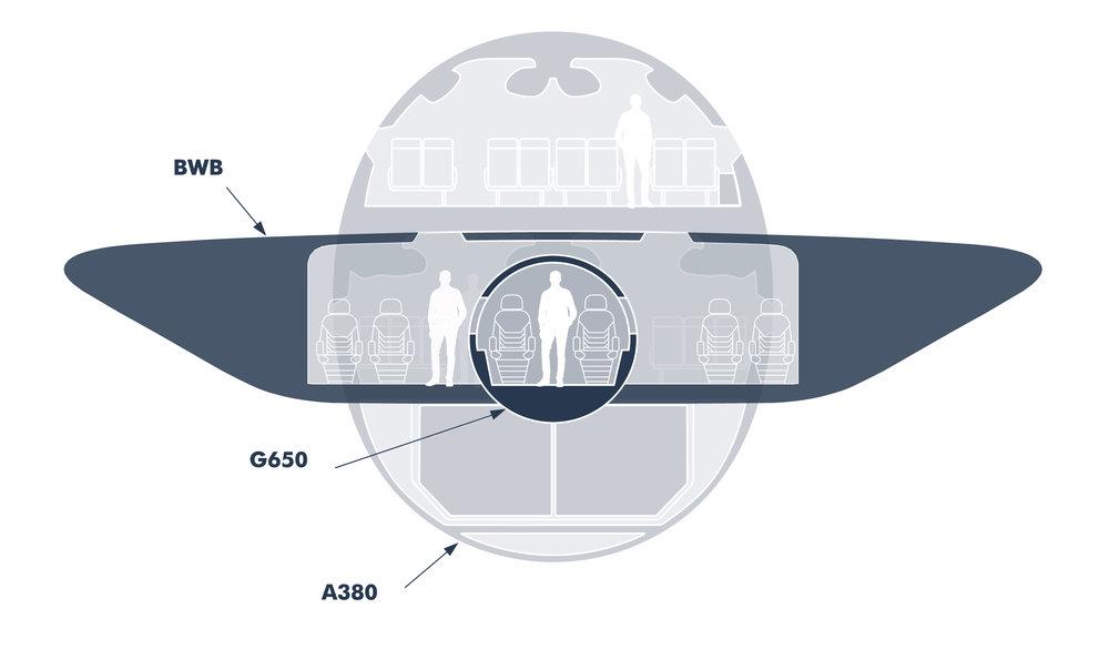 AscentCabin.jpg