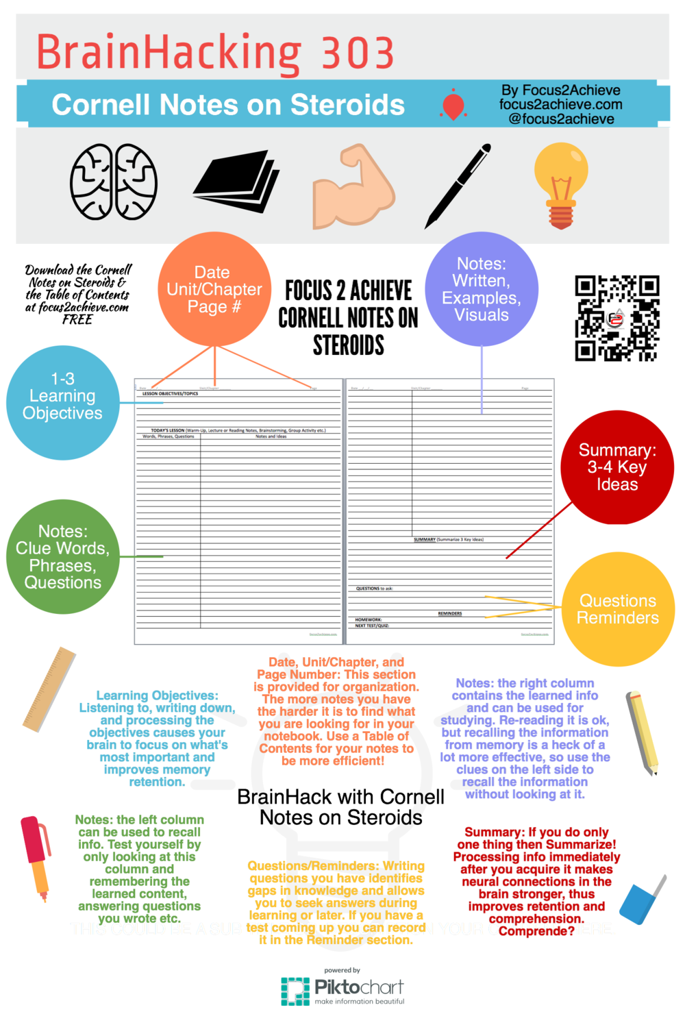 Focus 2 Achieve - Brain Hacking 303: Cornell Notes On Steroids