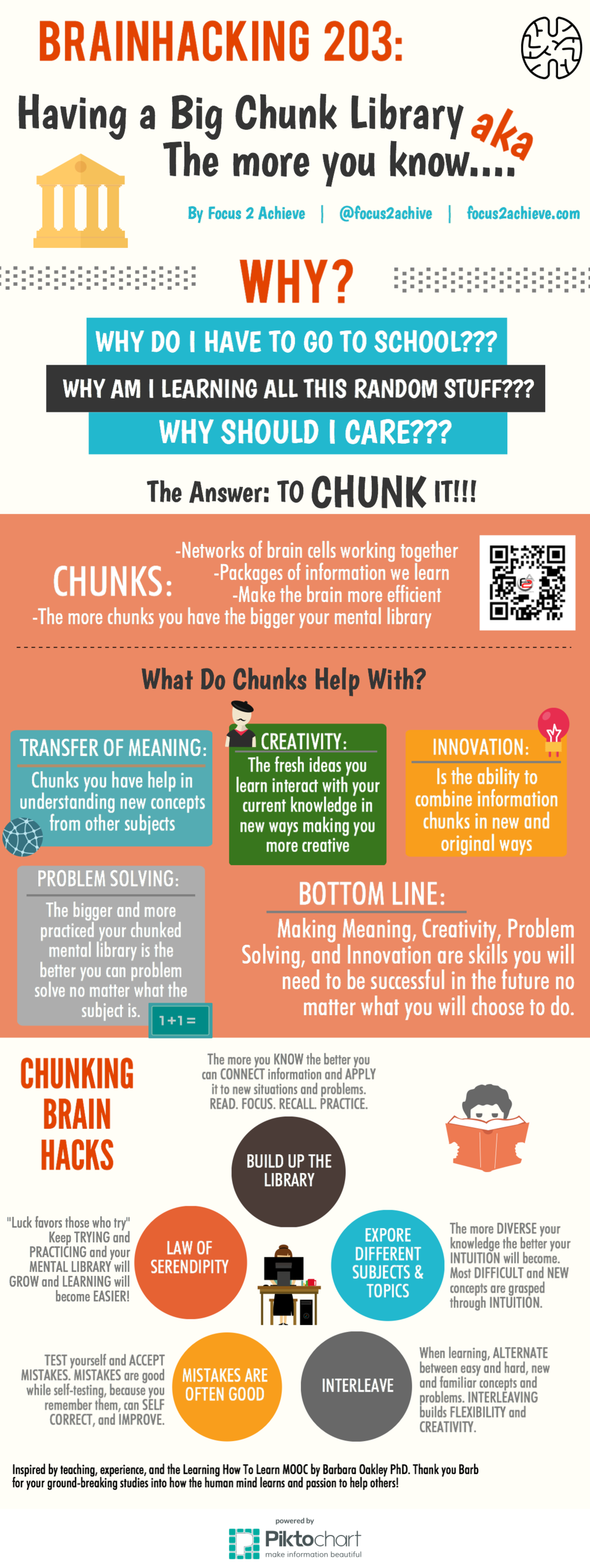 Chunk Library Infographic