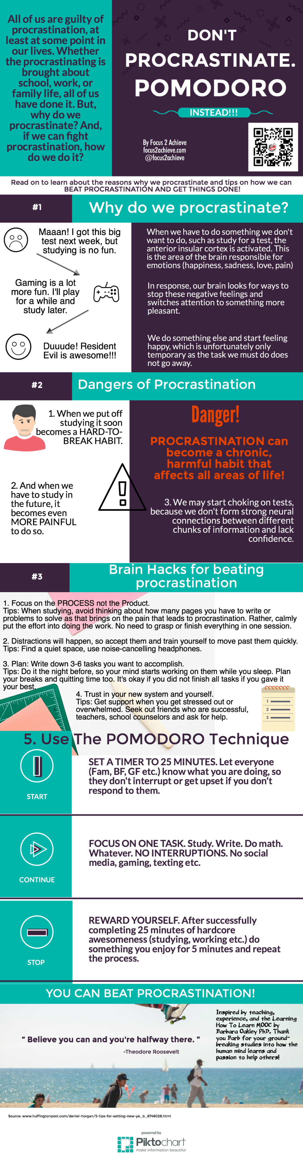 Procrastination Infographic