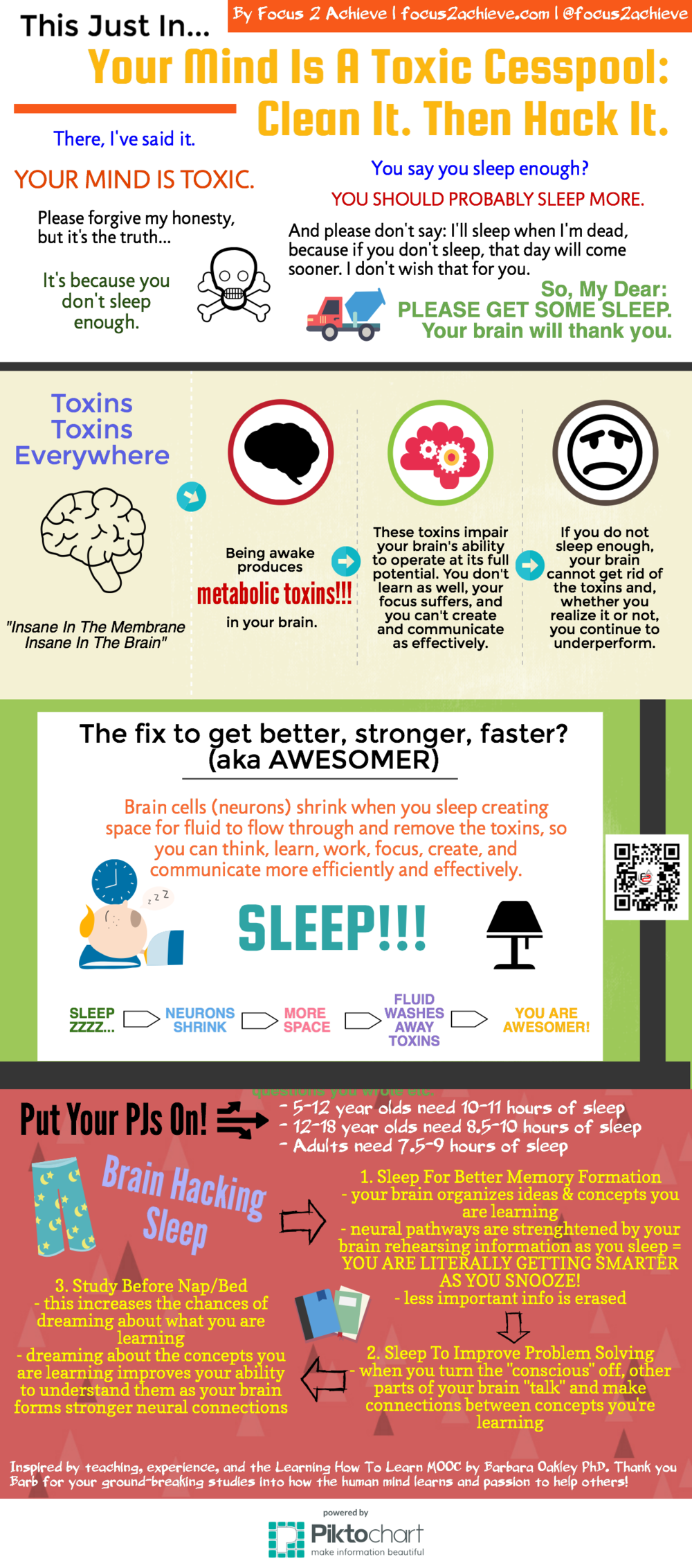 Sleep & Learning Infographic