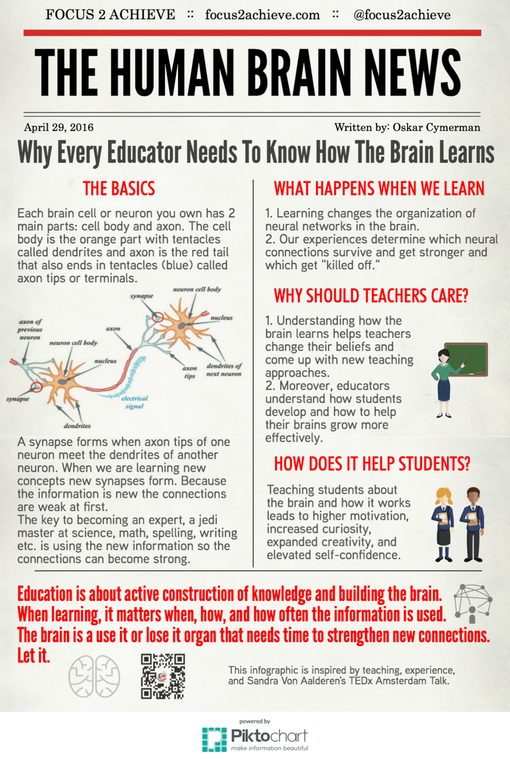 Brain, Learning, and Teaching Infographic