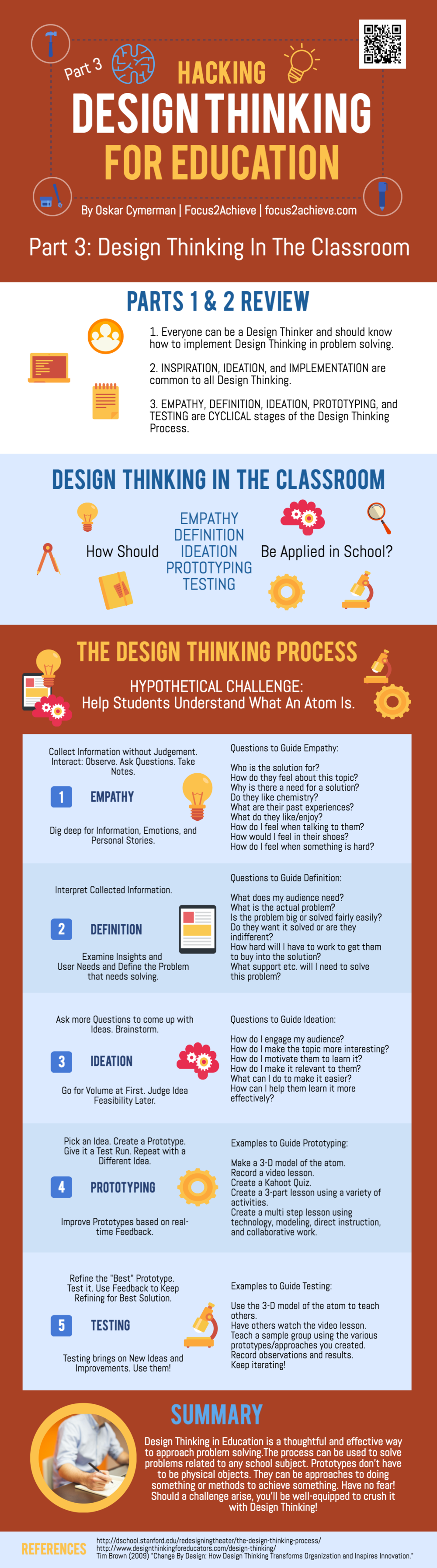 Design Thinking Process In School