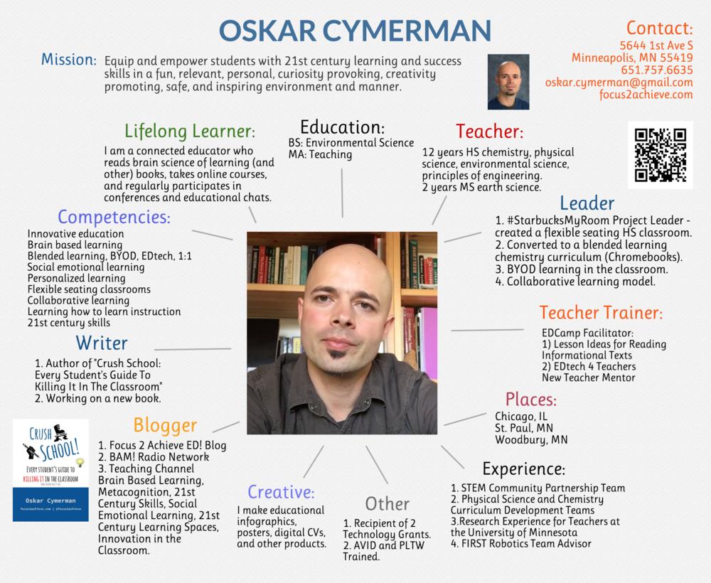 Oskar Cymerman Resume Skills Qualifications CV