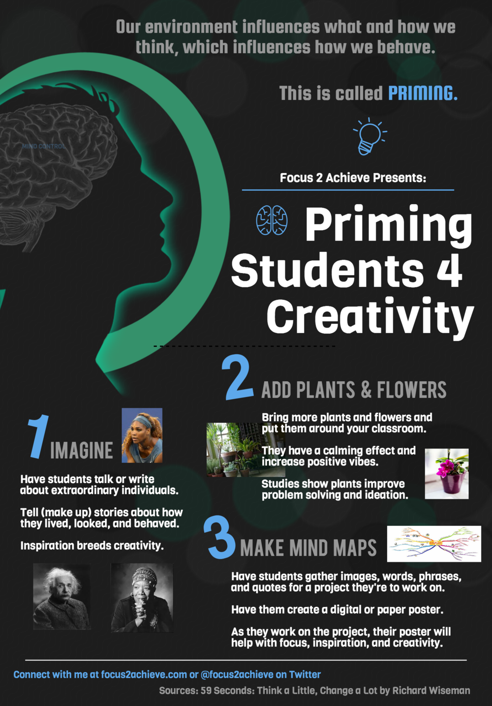 Priming Students For Creativity Infographic