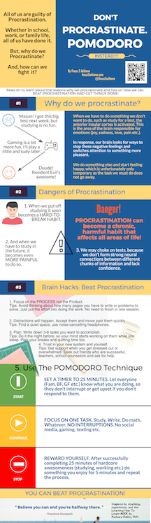 Beat Procrastination Infographic