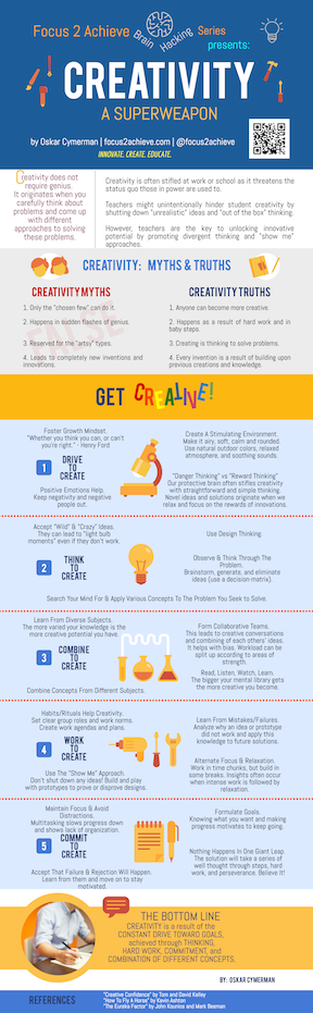 Teaching Creativity Infographic