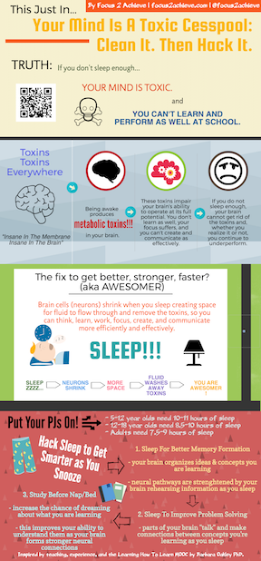 How Sleep Affects Learning
