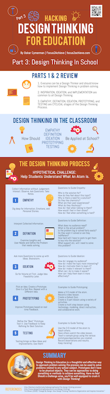 Design Thinking In School